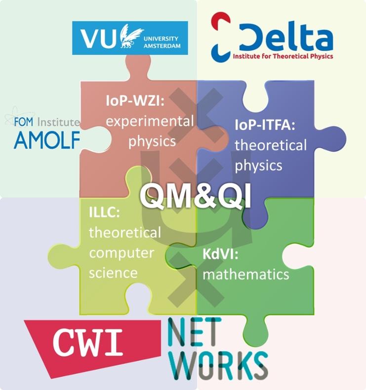 Quantum Matter & Quantum Information - University of Amsterdam